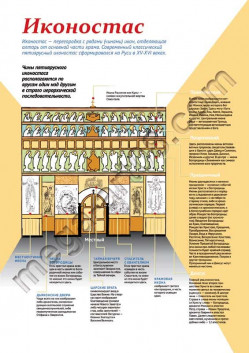 Православный информационный постер ПЛ-50