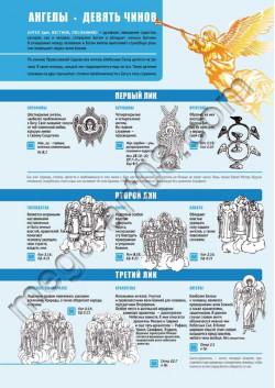 Православный информационный постер ПЛ-52