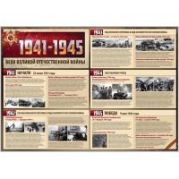 Стенд «Вехи истории Великой Победы»