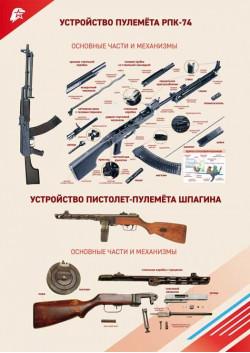 """Постер """"Устройство оружия"""" ЮА-1"""