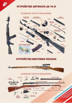Плакат «Юнармия» ЮА-2
