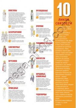 Православный информационный постер ПЛ-51
