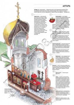 Православный информационный постер ПЛ-56