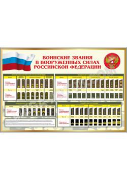 """Стенд """"Воинские звания в РФ"""" СТ-112"""