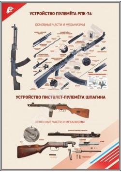 "Стенд ""Устройство оружия"" СТ-125"