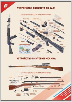 "Стенд ""Устройство оружия"" СТ-126"
