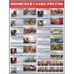 Стенды «Воинская слава России»