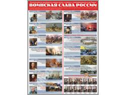 Стенд «Воинская Слава России»