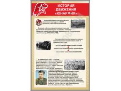 Стенд «История движения Юнармия»