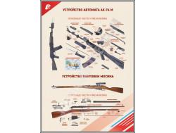 Стенд «Устройство оружия» II часть
