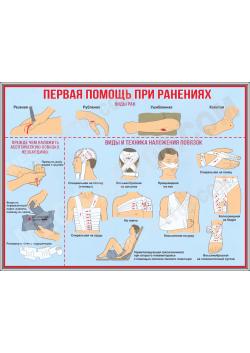 """Стенд """"Оказание помощи при ранениях"""" СТ-136"""