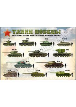 "Стенд ""Танки Победы"" СТ-129"