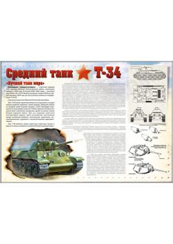 """Стенд """"Танк Т-34"""" СТ-133"""