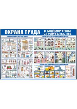 """Стенд """"Охрана труда в монолитном строительстве"""" СТ-800"""