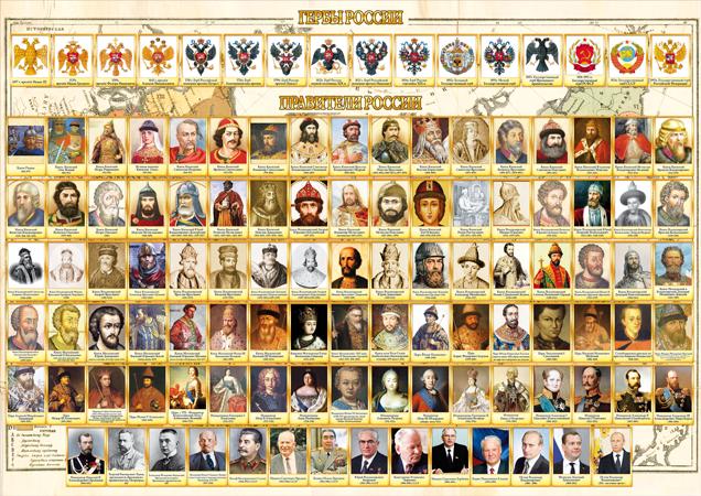 правители руси в картинках поймете какой